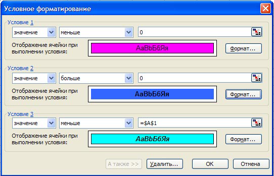 Vba excel cells или range - 5