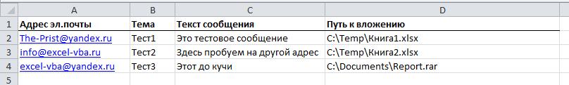 Таблица адресов